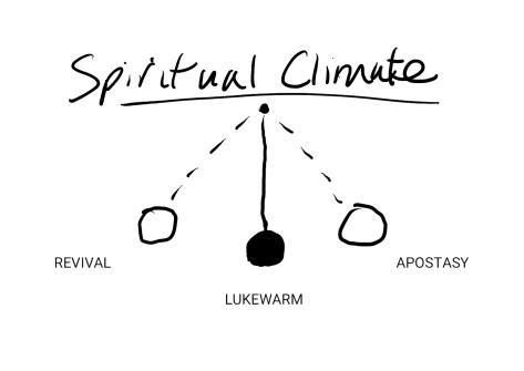 Spiritual Climate Pendulum
